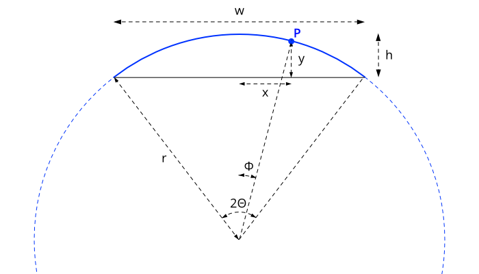 station points using trigonometry